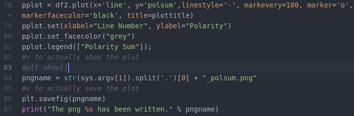 Basic matplotlib code